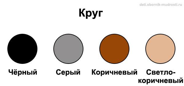 геометрическая форма - круг