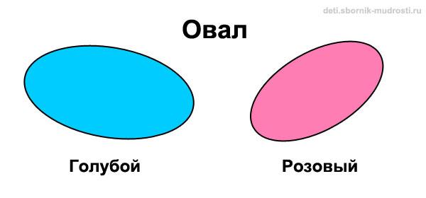 геометрическая форма - овал
