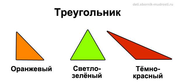 геометрическая форма - треугольник